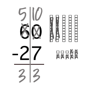 Subtraction using Everyday Math